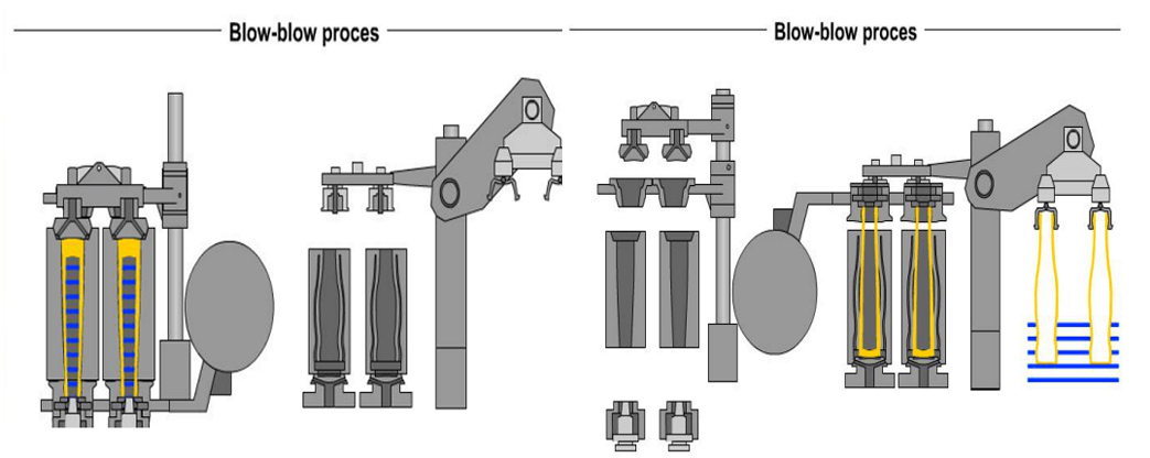 Blow-blow process for glass bottles manufacture